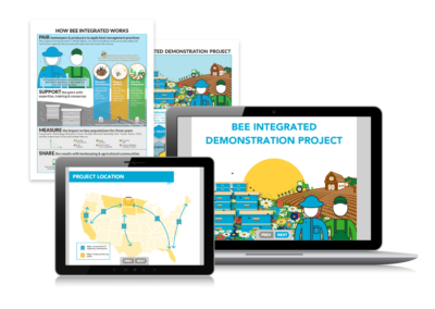 Microlearning module and Overview sheet for the Bee Integrated Demonstration Project