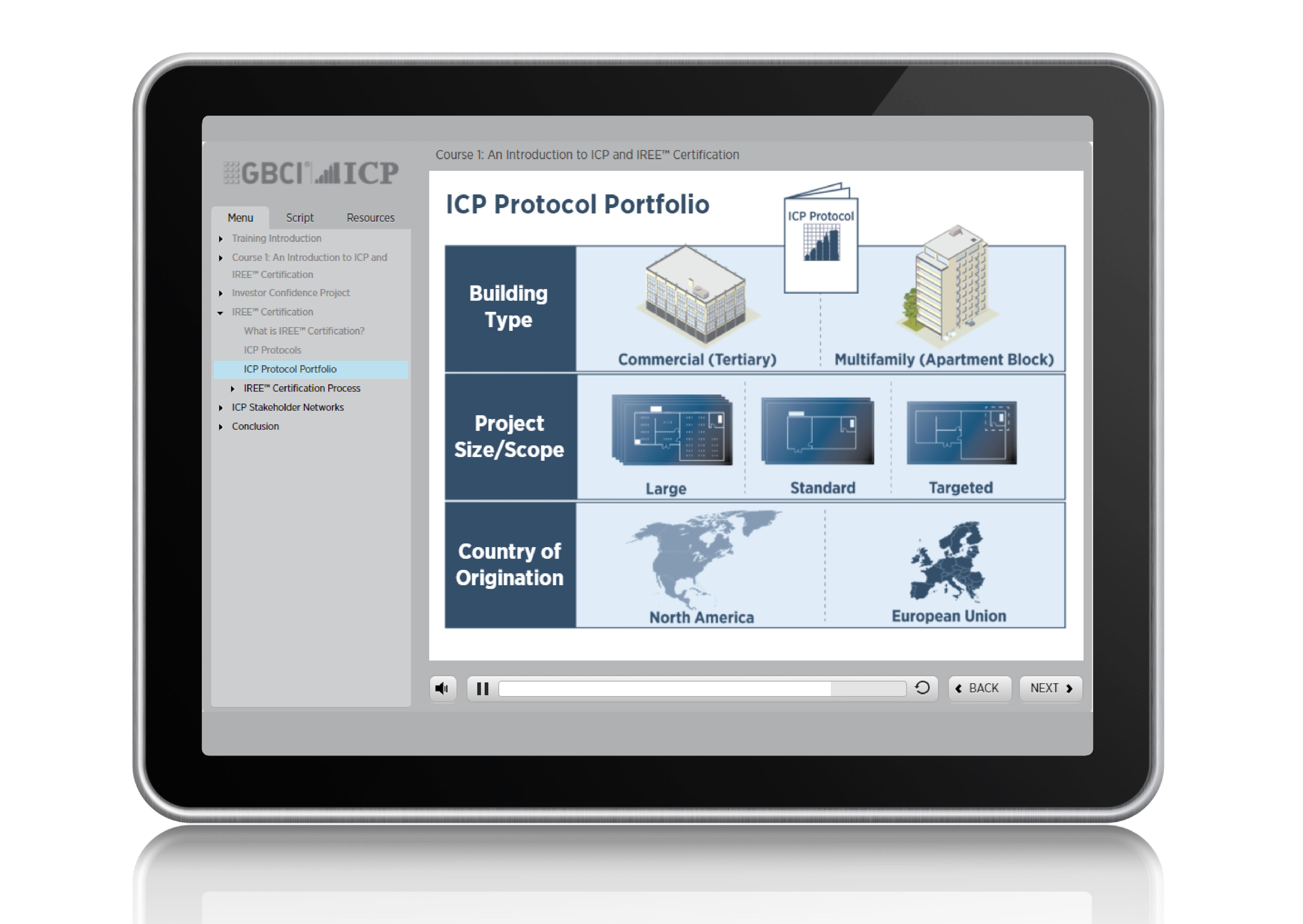 ICP Protocols